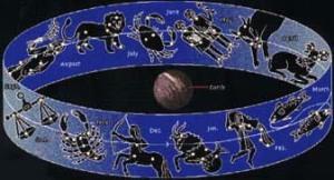 zodiacmod