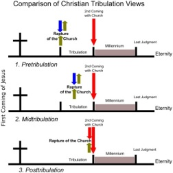 Tribulation_views